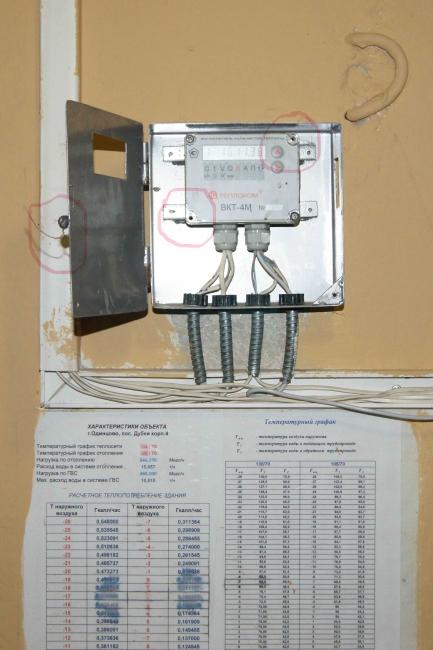 Измерительный прибор ИТП на Б11