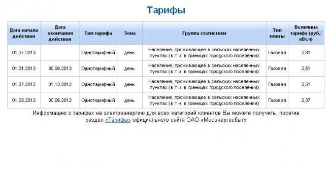 Тариф на ЭЭ с 1.07.2013