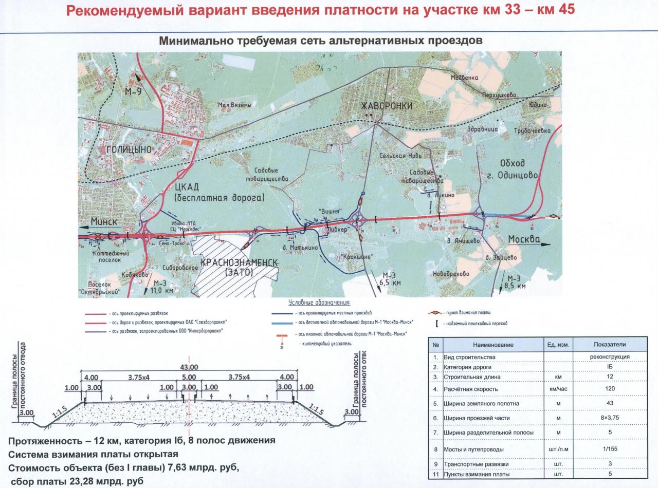 Платность Минского шоссе